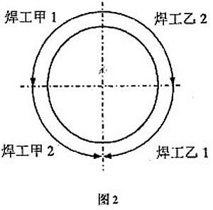 鱼鳞焊运条图解 p07.weld21.com 宽300x296高